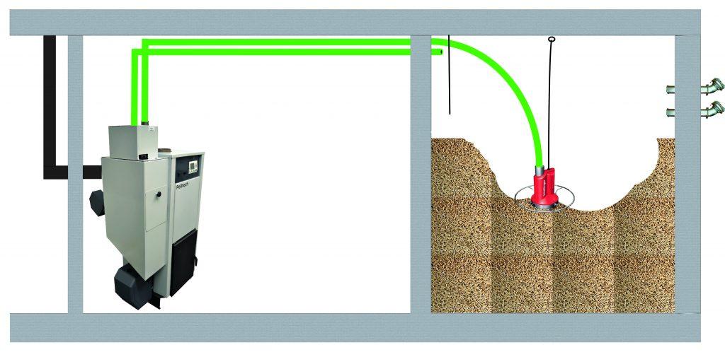zubeh r und lagerung pelletheizungen von pelltech. Black Bedroom Furniture Sets. Home Design Ideas